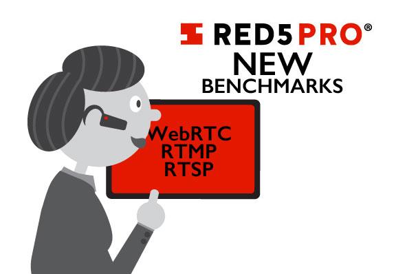 Red5 webrtc | Blog